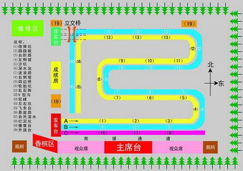 越野车赛道设计图纸