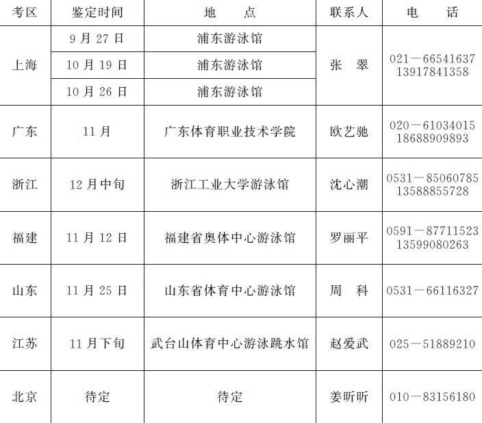 sportosta.org.cn)查询鉴定公告.