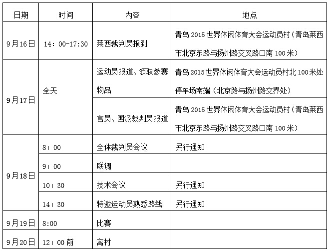 二、报到及食宿安排 1.国派的技术官员、裁判员,请于9月17日到青岛2015世界休闲体育大会运动员村(青岛莱西市北京东路与扬州路交叉路口南100米)报到。 2.特邀运动员食宿安排在青岛莱西市运动员村,请于9月17日到青岛2015世界休闲体育大会运动员村北100米处停车场南端(北京路与扬州路交界处)。 三、号码布、参赛物品领取 1.