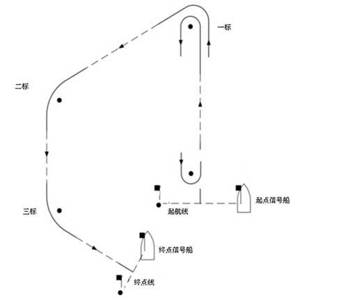 电路 电路图 电子 设计图 原理图 500_434