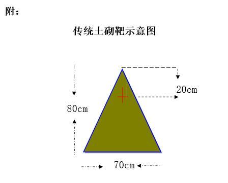 第三届中国•青海国际民族传统射箭精英赛竞赛规则