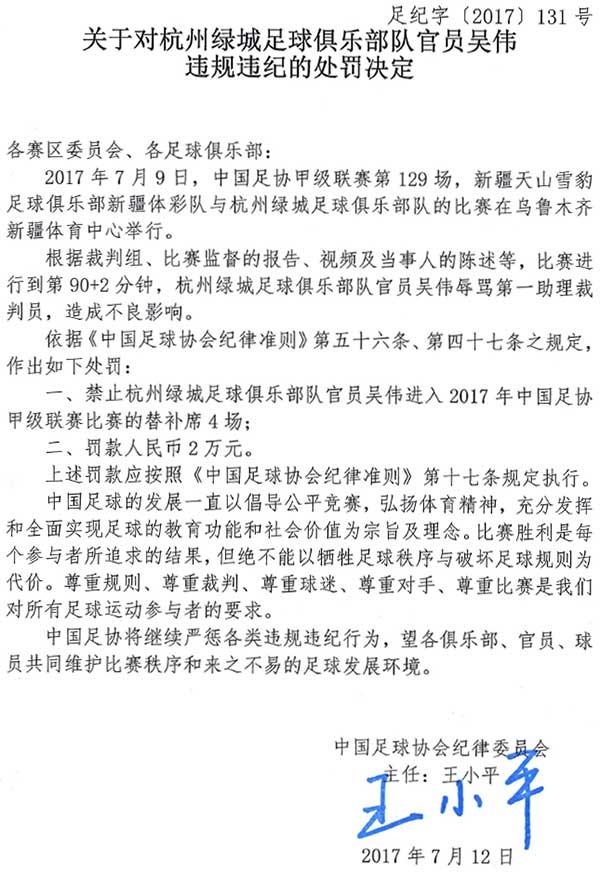 关于对杭州绿城官员吴伟违规违纪的处罚决定
